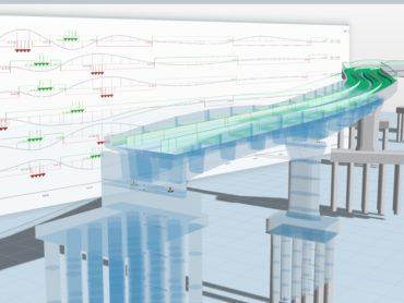 Software für Brückenbau: Verkehrslasten und Einflusslinien berechnen