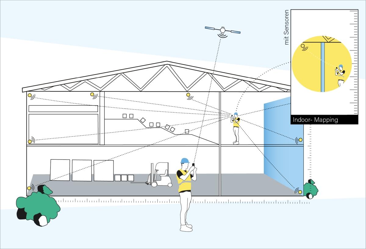 Bautec: Wie eine Smartphone-App Bauleiter und Poliere unterstützt