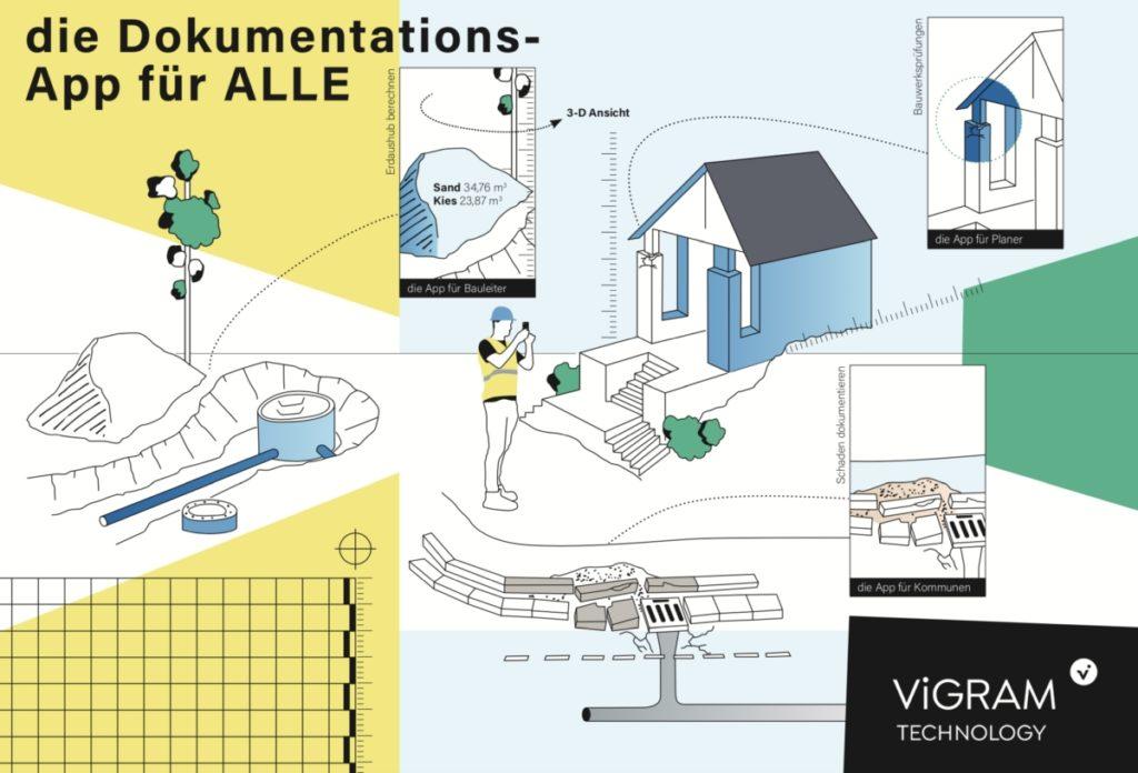 Smartphone-App für Baustellendokumentation