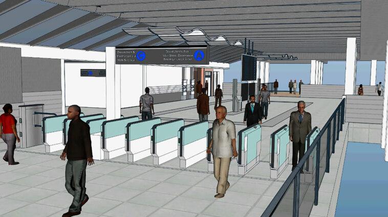 Simulation mit Fußgängern