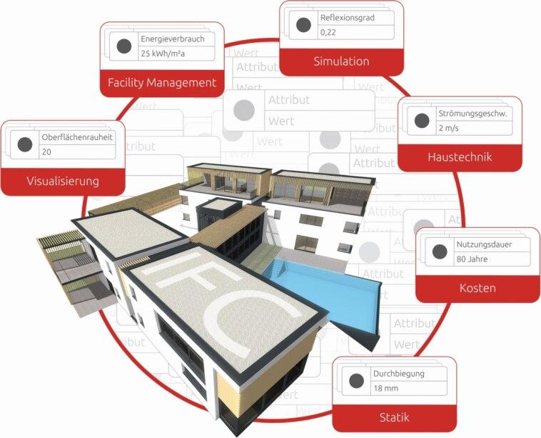 Gebäudemodellierung mit Elitecad