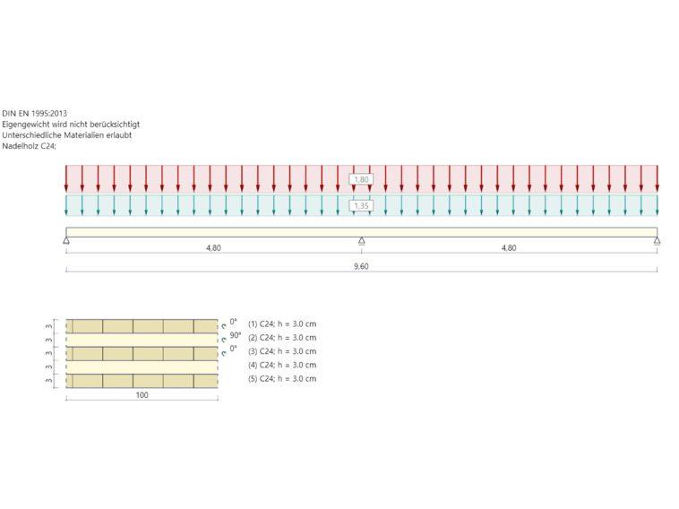 Brettsperrholz: Neue Berechnungssoftware