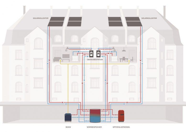 meibes_solarthermie-projekt-freiburg_02