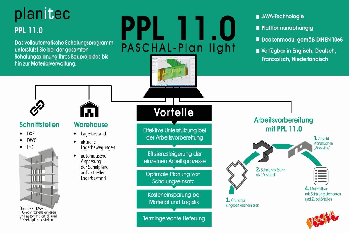 paschal_ppl_infografik_de