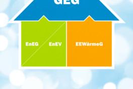 Gebäudeenergiegesetz: Fachbroschüre der Kalksandsteinindustrie