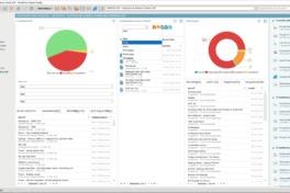 Projektinformationen aus Autodesk-Lösungen verwalten