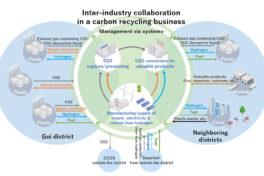 Yokogawa: Branchenübergreifende Zusammenarbeit in einem Kohlenstoffrecycling
